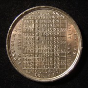 Great Britain: E. Moses & Son calendar tin medal, 1856